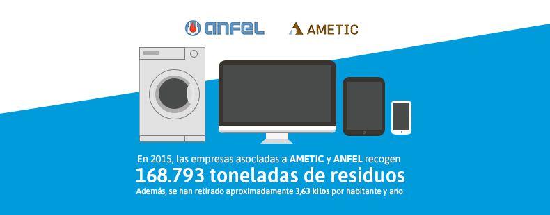 Las empresas asociadas a AMETIC y ANFEL recogen 168.793 toneladas de residuos en 2015